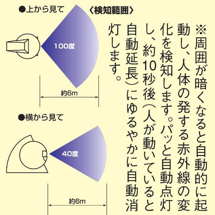 周囲が暗くなると自動的に起動し、人体の発する赤外線の変化を検知します。パット自動点灯し、訳10秒後(人が動いていると自動延長)に緩やかに自動消灯します。