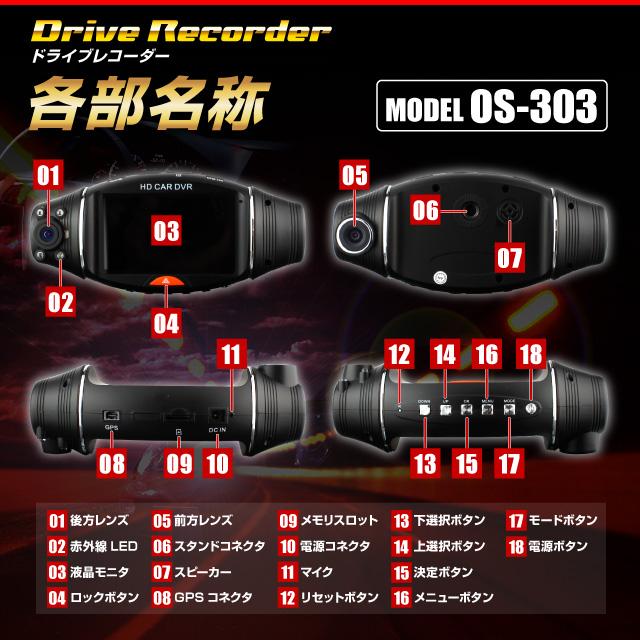 ダブルドライブカメラ(OS-303)各部位説明