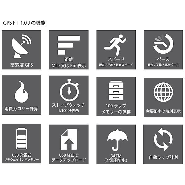 SOLEUS(ソリアス) 【ランナーウォッチ】GPSFIT1.0Jブラックピンク(ジャパンオリジナル) NOR SGJ01011